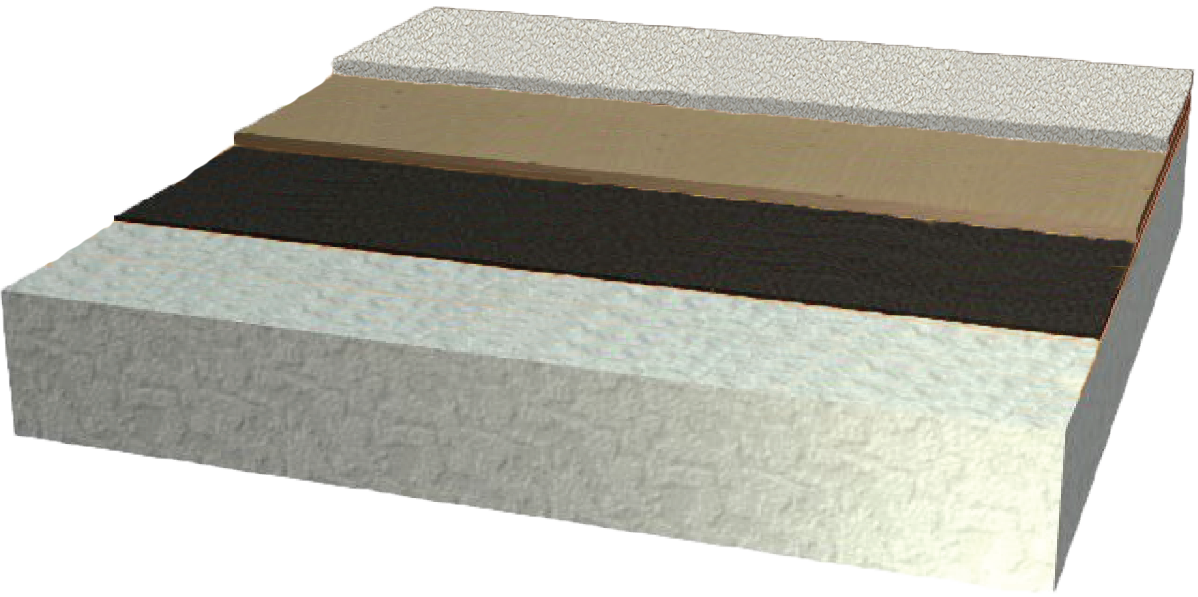 The Best Acoustic Rubber Underlay In Australia Iso